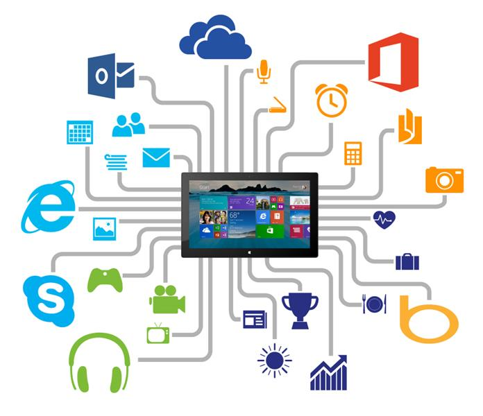 Microsoft applications and services