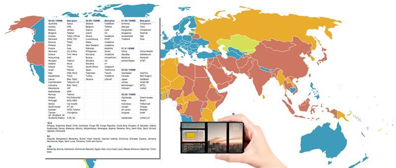 Sim du lịch 120 nước - Trọn đời - 1GB - 4G (Nạp 1 lần/năm) - KG