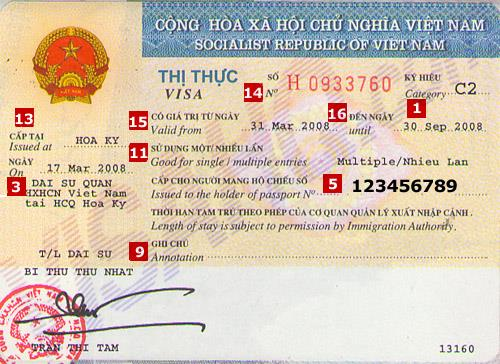A kind of Vietnam Visa for special purpose