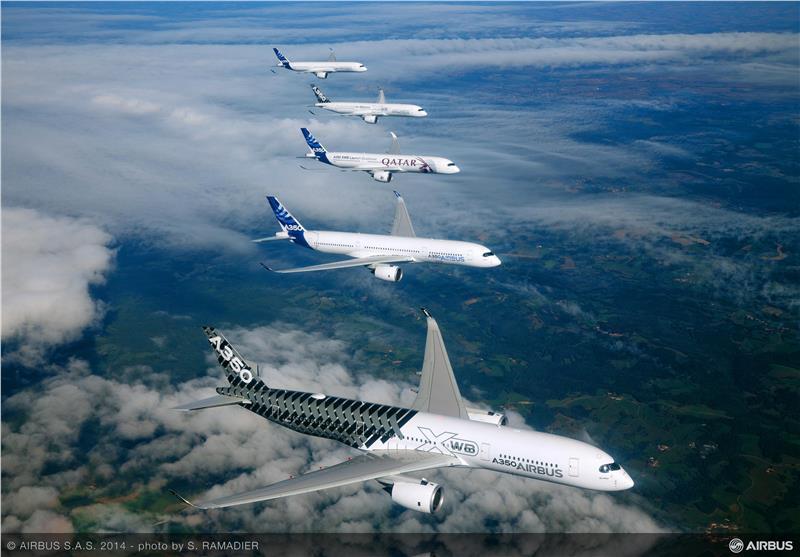 Airbus A350XWB Formation Flight