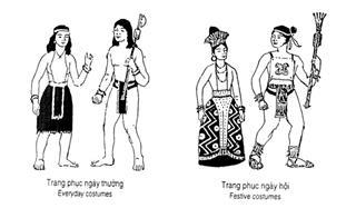 Origin of Vietnamese people