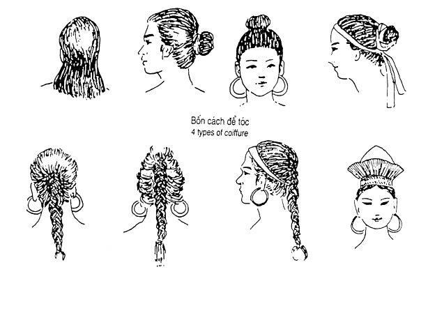 Vietnamese people in Van Lang period